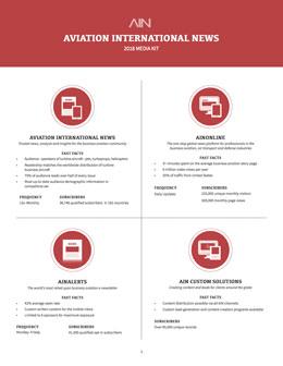 AIN Full Media Kit