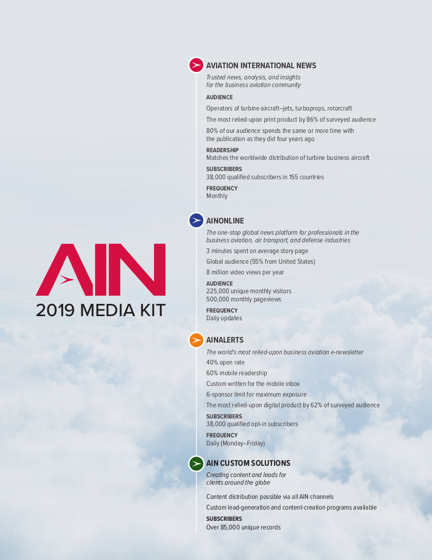 AIN Full Media Kit